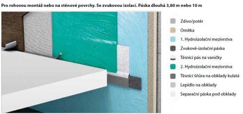 Hüppe Sada na vaničky s těsnicí páskou pro zvukovou izolaci. Pro rohovou montáž nebo stěnové povrchy. Páska 3,8 m